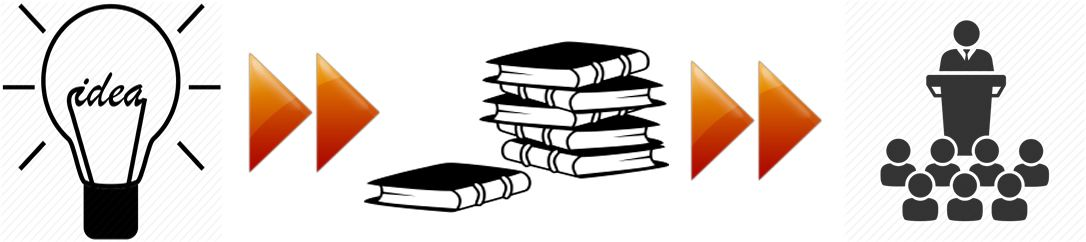 idea-publish-teach